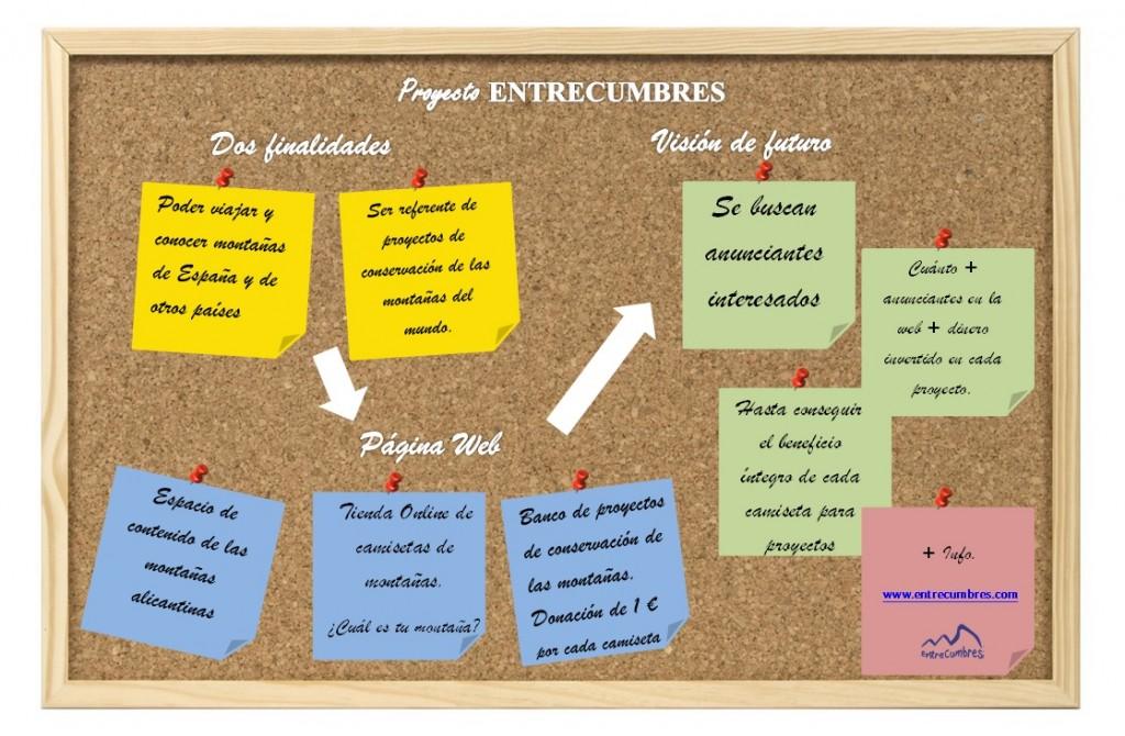 Proyecto Entrecumbres