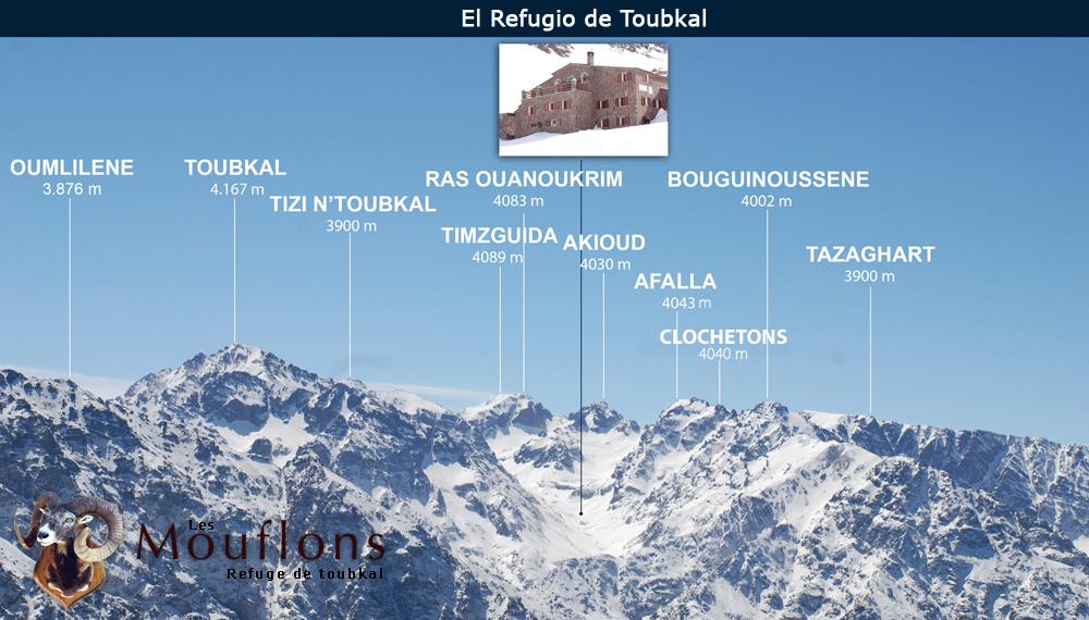 plan-toubkal-1
